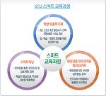 [서울사이버대학교] 2013학년도부터 시행되는 <학생맞춤학기제>와 <집중학기> 진행방식 안내!!