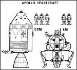 사령선 모듈 (Comanche055) 및 달 착륙선 모듈 (Luminary099)을 위한 아폴로 11호 유도 컴퓨터(AGC)의 소스코드