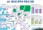 메트로 밴쿠버 부동산 현황 (2017년11월 기준)