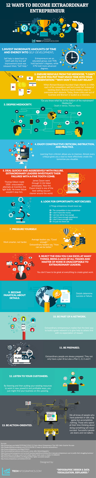 12 Ways to Become Extraordinary Entrepreneur