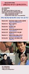 [비례대표제포럼 아카데미] 2015년 제2회 정치개혁 아카데미 모집 공고