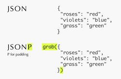 간단하게 사용하는 JSONP
