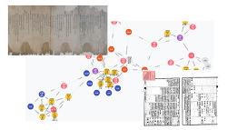 [DH] 디지털인문학; 아카이브와 인문학 연구의 통섭 - 김현(한국학중앙연구원)