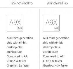 애플 아이패드 프로 9.7 성능 분석. (긱벤치3, GFX벤치)
