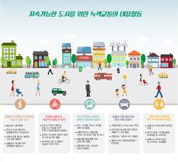 [녹색교통 후원] 녹색교통의 후원회원이 되어주세요