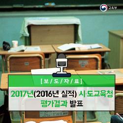 2017년(2016년 실적) 시·도교육청 평가결과 발표