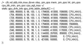 엑시노스8890 GFX벤치 분석. (갤럭시S7, Mali-T880)