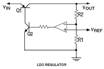 LDO(Low DropOut regulator) 란?