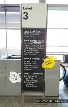 샌프란시스코 공항(SFO)에서 다운타운 싸게 가는법