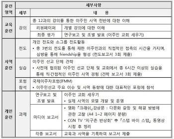 MMTS (2) : 훈련영역