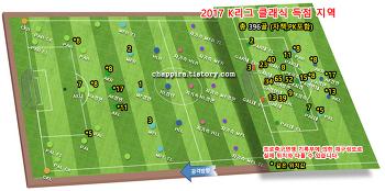 2017 K리그 클래식 24R 순위&기록 [0802]