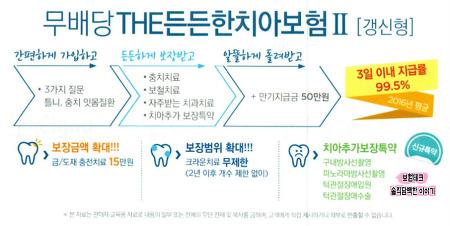 #80. 치아보험의 시초 라이나생명 THE든든한치아보험이 업그레이드 되었네요.