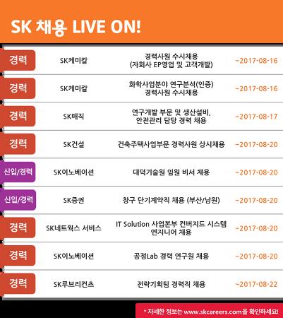 SK그룹 8월 3주차 채용소식