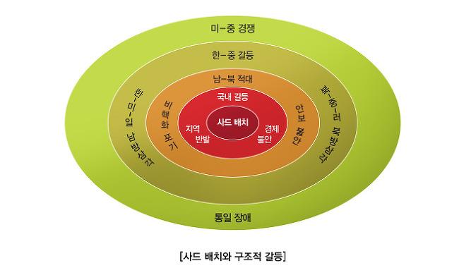 """정동영 장외 필리버스터, """"국익 포기한 사드.."""