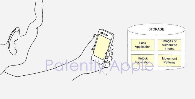 특허로 살펴본 '아이폰8'의 얼굴 인식 기능, 어떻게 작동할까?