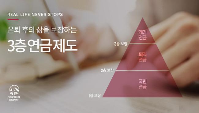 은퇴 후의 삶을 보장하는 3층 보장제도 – 국민..