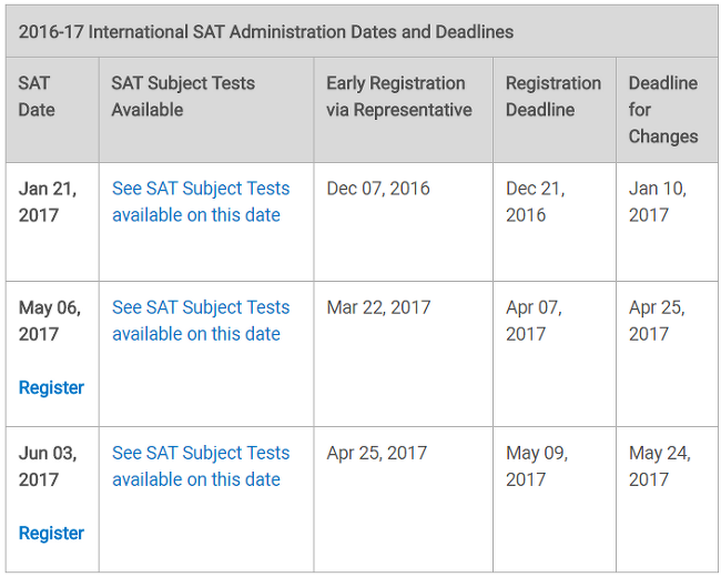 2017 SAT, SAT Subject Test Dates and Deadlines (한국,international)