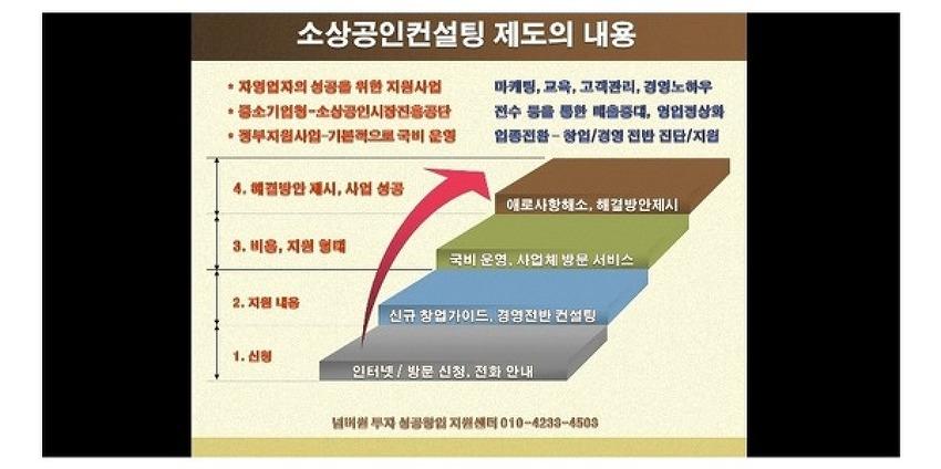 소상공인 자영업자 경영지원 컨설팅 제도 소개 4.