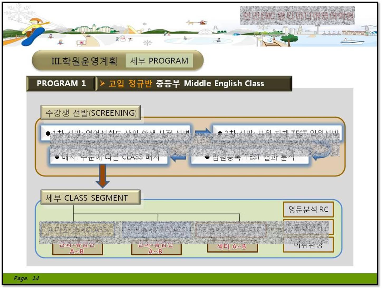 [창업 사업계획서] 전략적인 학원 창업 사업계획서 제작대행
