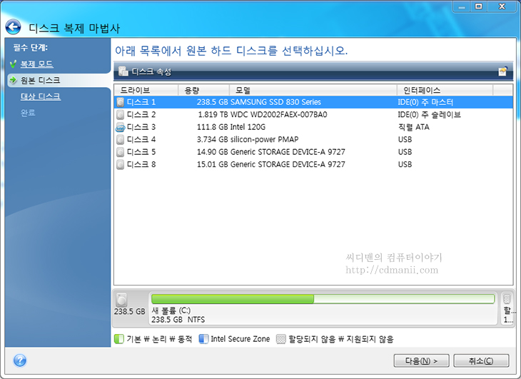 인텔 SSD 520, 인텔, 인텔 마이그레이션 도구, 인텔 마이그레이션, Intel, Data Migration Software, 아크로니스, Acronis, 사용법, IT, 제품, 리뷰, 인텔 SSD, 인텔 SSD 520 Series Data Migration Software 사용법을 자세히 설명 드리겠습니다. SSD를 최초 사용시 기존에 사용하던 하드디스크의 데이터를 어떻게 그대로 옮겨서 사용할까 인데요. 물론 새로 윈도우7 설치하셔서 쓰시는분들도 많겠지만 기존에 설정을 많이 해뒀다면 그리고 시간이 부족하다면 옮기는게 좀 더 좋지요. 옮길 때에는 기존 하드디스크의 데이터를 가능한 축소 시키는게 좋습니다. 인텔 SSD에 복제 시 SSD의 용량보다 하드디스크의 데이터 양이 많으면 복제가 안되기 때문이죠. 음악과 그림파일 동영상 파일등은 다른 하드디스크로 옮겨서 가능한 하드디스크의 데이터를 줄여놓는게 좋습니다.  SSD로 기존 하드디슼의 데이터를 옮겨주는 툴등은 상당히 여러가지가 있습니다. 삼성 830 시리즈 경우에는 노턴고스트를 제공해주고, 인텔 SSD 경우에는 쉽게 다운로드 해서 쓸 수 있도록 Data Migration Software (Acronis True Image)를 제공 합니다. 참고로 이번에 설명드리는것은 인텔의 Data Migration Software 인데 정식버전이라기 보다는 인텔 SSD가 장착된 사용자만 사용할 수 있는 한정된 기능을 가진 마이그레이션 도구 입니다.