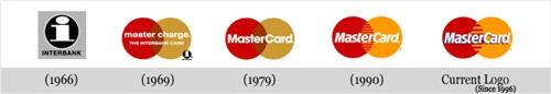 마스터 카드(Master Card)