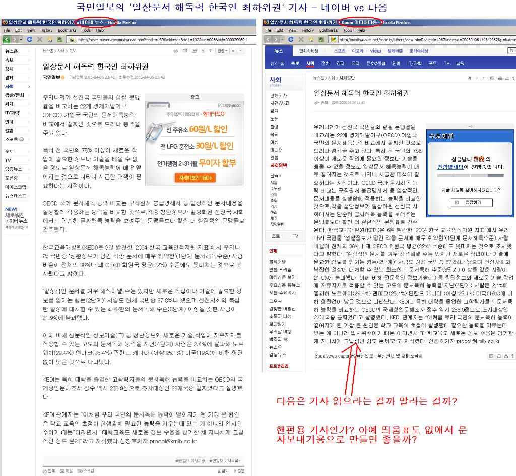 국민일보의 '일상문서 해독력 한국인 최하위권' 기사에 대한 네이버와 다음에서 화면 캡처