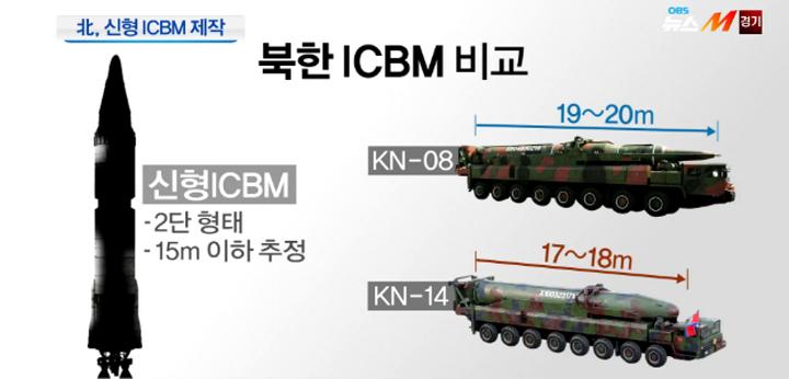 북한의 대륙간탄도미사일(ICBM) 개발 관련 김정은에 대한 문재인의 일갈-헛된 꿈 버려라