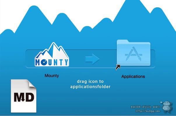 맥에서 윈도우 NTFS 파일 사용하기, 마운티(Mounty)로 간편하게!