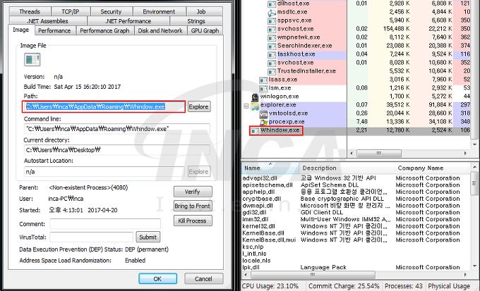 [그림 2] %APPDATA%경로에서 실행되고 있는 Whindow.exe