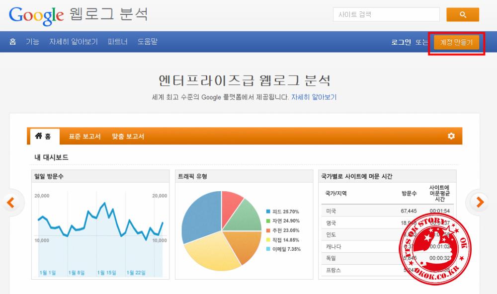 구글 애널리스틱스-Google Analytics