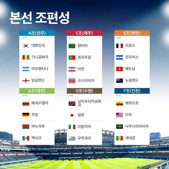 [카드뉴스]FIFA U-20 월드컵코리아 본선 조편성