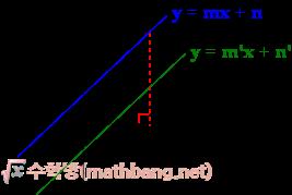 두 직선의 위치관계 - 평행