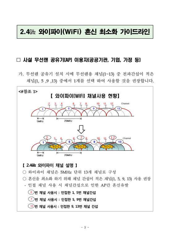 방통위 와이파이혼신 최소화 가이드라인 일부