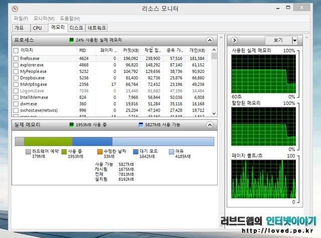 삼성 센스 시리즈9, 센스 시리즈9, 노트북, 센스, 시리즈9, 메모리 사용량, 메모리 관리 프로그램, 메모리 관리