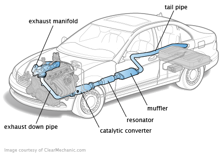 Vw Used Car Parts