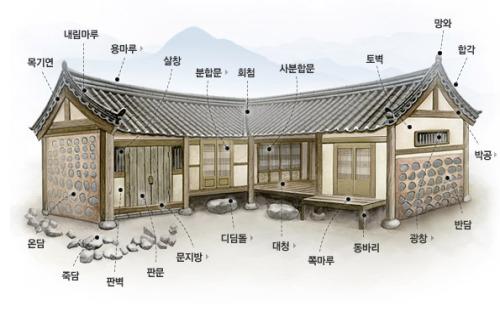 for Casa tradizionale cinese