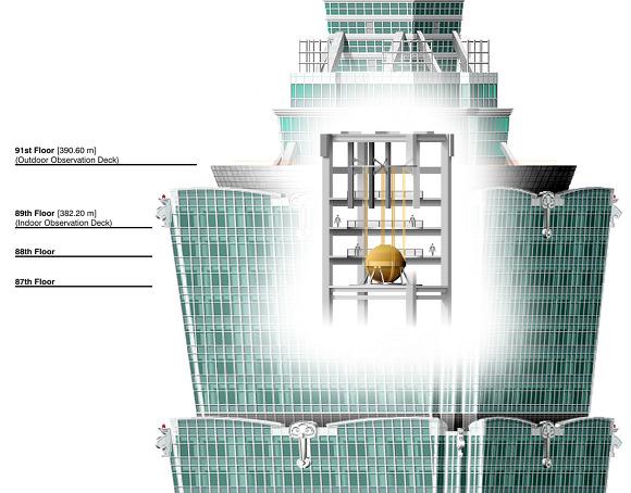 33. 타이베이101빌딩 댐퍼 진자 무게추 설계도