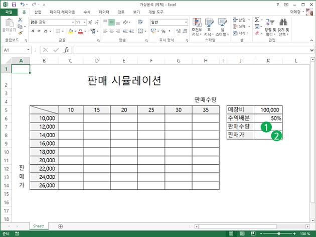 삼성물산_건설부문_엑셀_데이터표_2