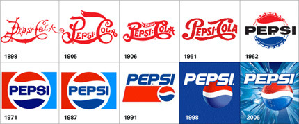 pepsi cola logo history