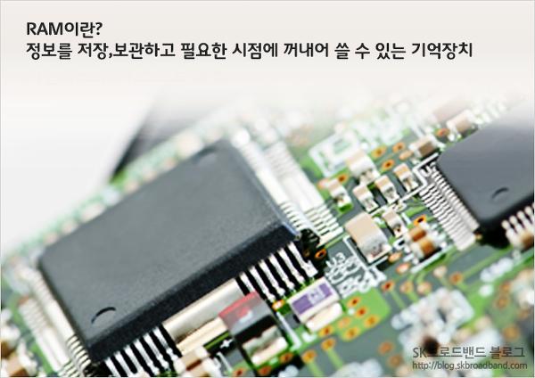 < 이미지 : Radeon Memory >