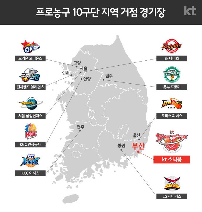 프로농구 10구단 지역 거점 경기장