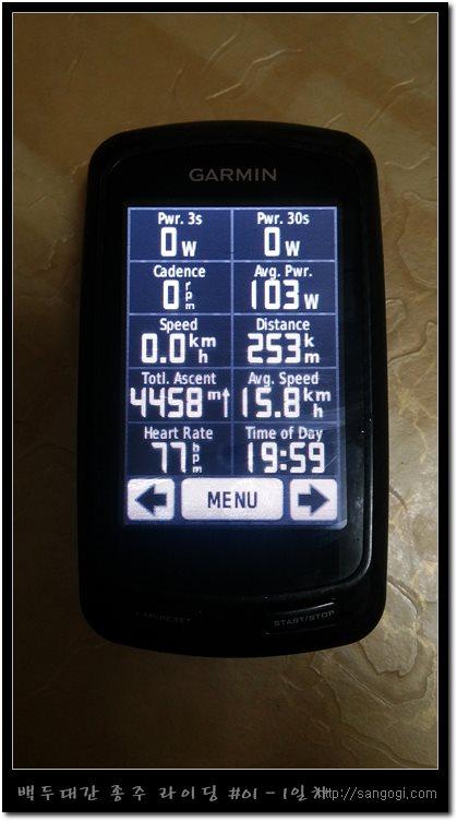 오늘 일정은 253km, 4458m 기록하고 끝~!