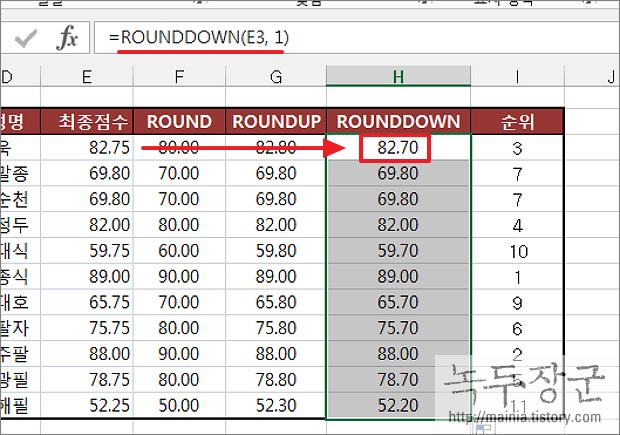 엑셀 Excel 함수 ROUND, ROUNDUP, ROUNDDOWN 이용해서 반올림 구하는 방법