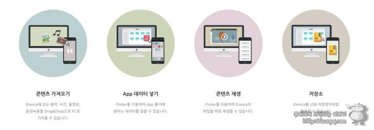아이폰, 아이패드, 아이튠즈없이, 사진옮기기, 관리, 이지비, easybee, ifunbox아이폰, 아이패드, 아이튠즈없이, 사진옮기기, 관리, 이지비, easybee, ifunbox