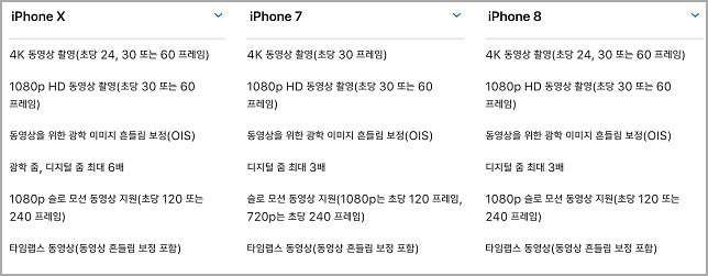아이폰x 아이폰8 아이폰7 카메라 비교