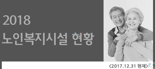 2018 노인복지시설 현황_통계(주소록)