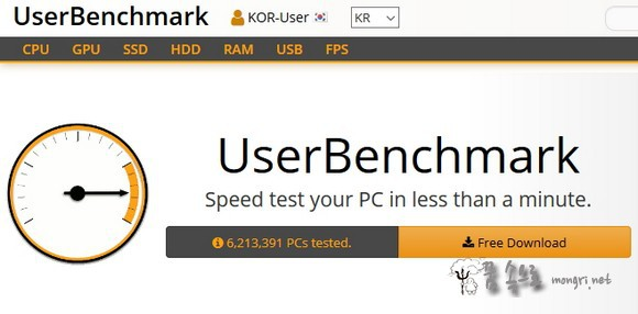 Userbenchmark.com