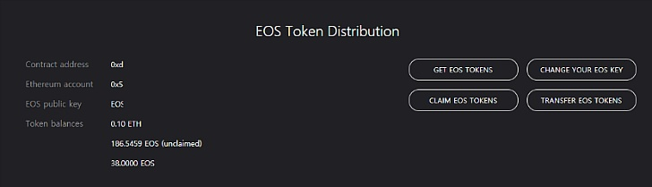 EOS Token Distribution