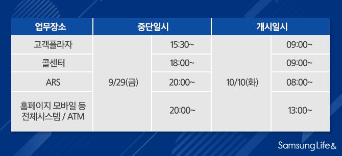 삼성생명 업무 중지 안내